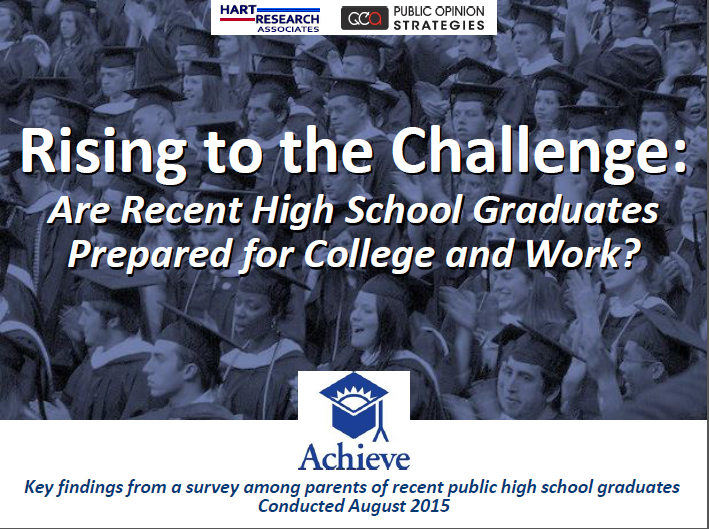Rising to the Challenge Survey 3 PowerPoint Cover.
